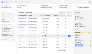 keyword-planner-google-bing-cadeninc-mumbai-seo